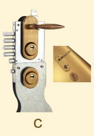 Lock C